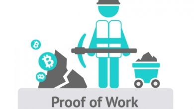 proof-of-work-blockchainland