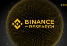 Binance-research-BlockchainLand