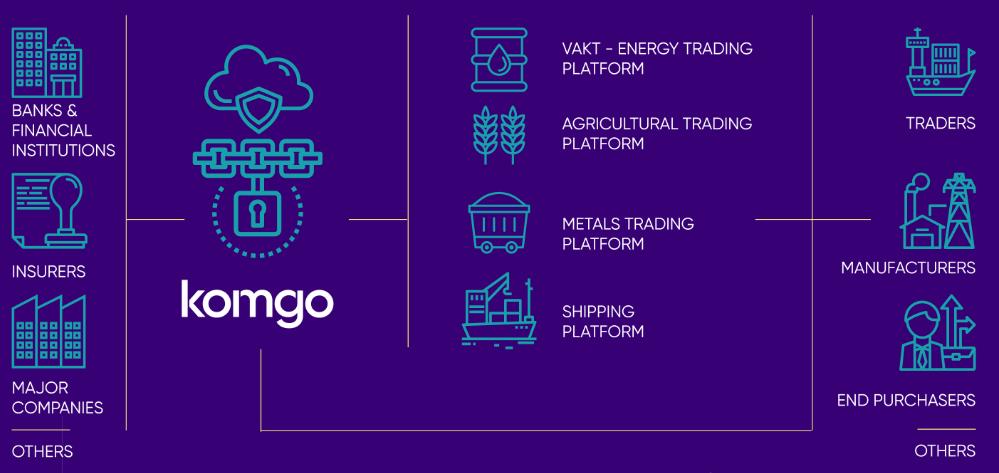 Komgo-how-it-works-BlockchainLand