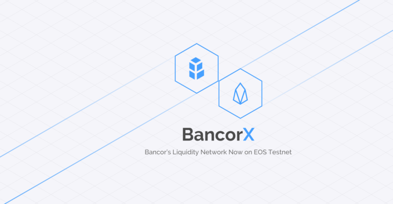bancor-x-blockchainLand